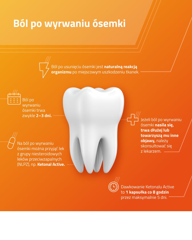 jaki lek przeciwbólowy po wyrwaniu zęba